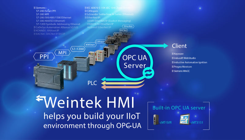 cMT Series HMI helps build your IIoT environment through OPC
