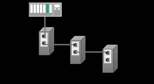 Weintek iR-ETN coupler line network topology