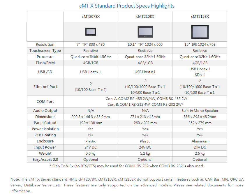 New Product Announcement - Weintek cMT X Series Standard Model Product Specifications
